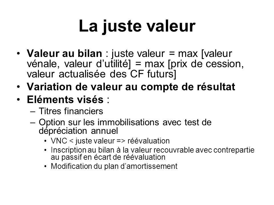 La juste valeur Valeur au bilan : juste valeur = max [valeur vénale, valeur d'utilité] = max [prix de cession, valeur actualisée des CF futurs]